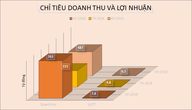 Doanh nghiệp mía đường đặt kế hoạch thận trọng niên vụ 2019-2020 - Ảnh 2.