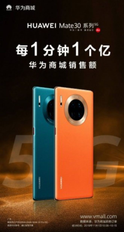 Huawei bán sạch 100.000 chiếc Mate 30 5G trong hơn 1 phút - Ảnh 2.