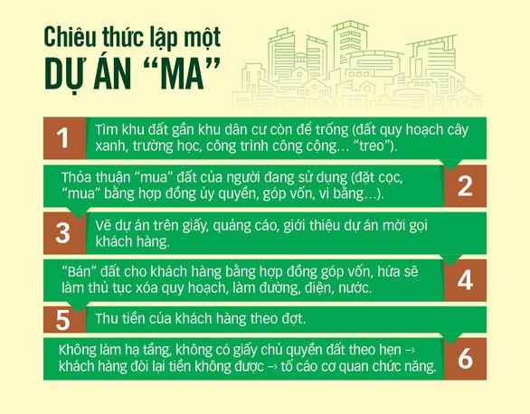 """Chân dung nữ giám đốc Công ty Angel Lian vẽ nhiều dự án """"ma"""" náo loạn Sài Gòn - Ảnh 2."""