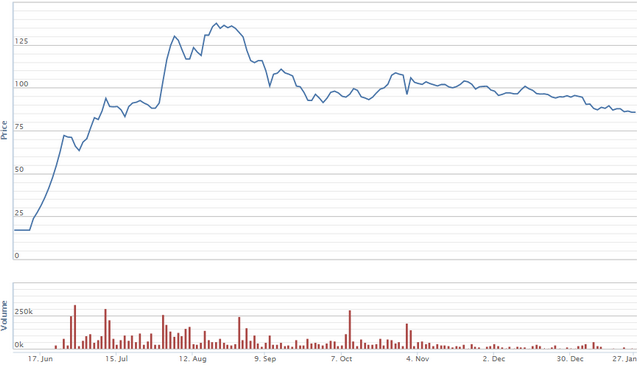 Các cổ phiếu giúp nhà đầu tư 'phát tài' trong năm Kỷ Hợi - Ảnh 5.