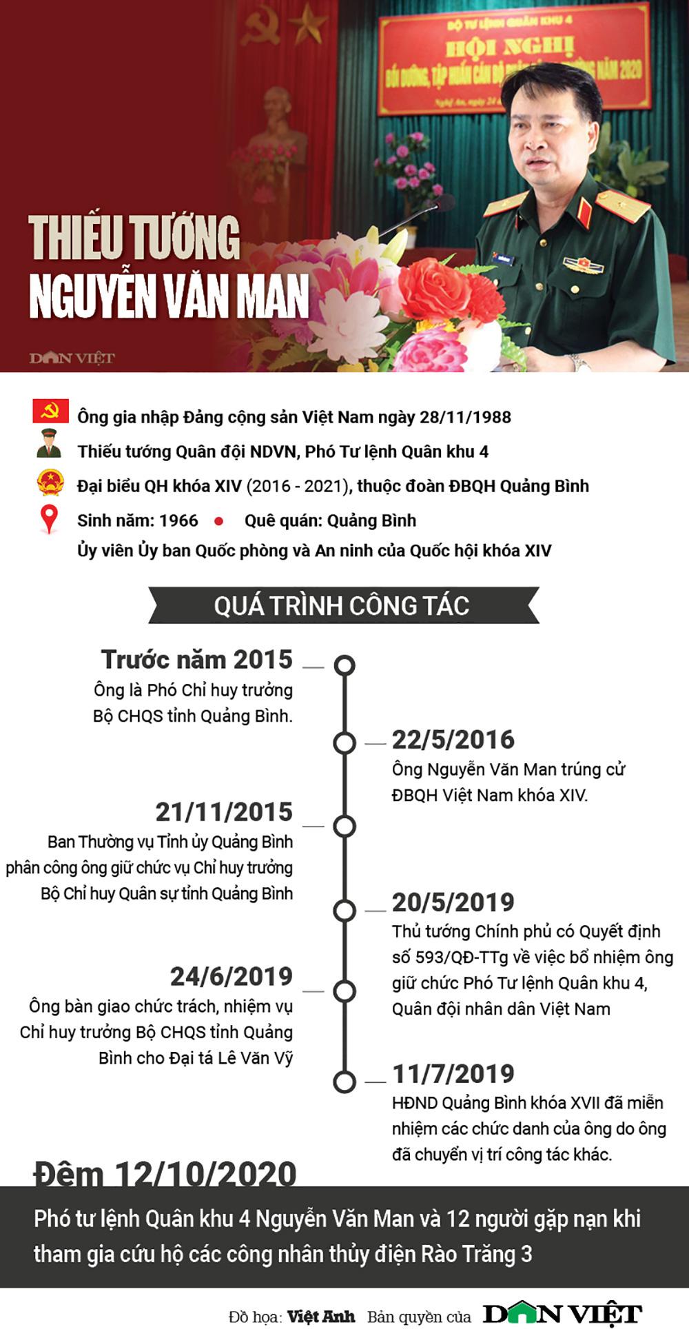 Tìm thấy thi thể Phó Tư lệnh QK4-Thiếu tướng Nguyễn Văn Man - Ảnh 1.