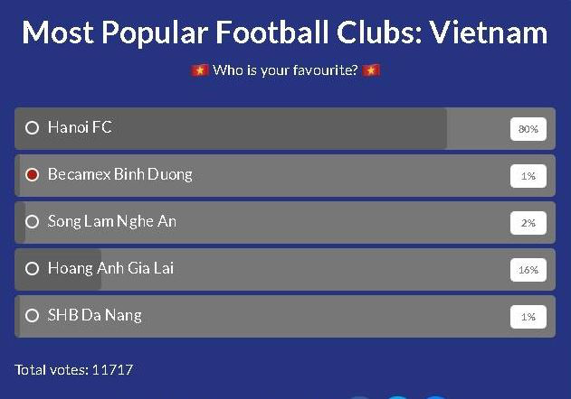 Cuộc bầu chọn trên trang chủ của AFC