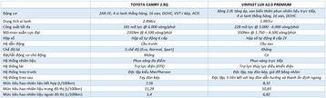 """VinFast LUX A2.0 thời thượng châu Âu """"đọ sức"""" Toyota Camry, ai hơn ai? - Ảnh 40."""