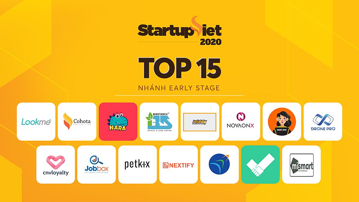 2 startup nông nghiệp công nghệ cao lọt top 15 Startup Việt 2020  - Ảnh 1.