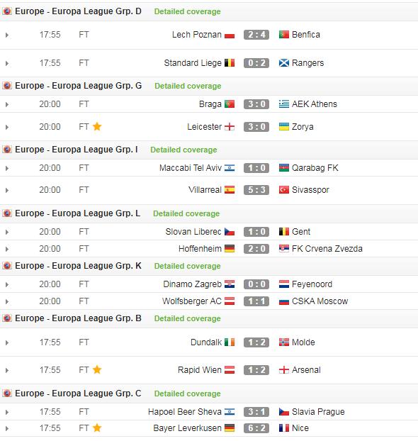 """Kết quả Europa League 23/10: """"Đại gia"""" ra quân tưng bừng - Ảnh 4."""