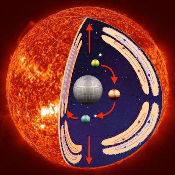 """Tìm ra bằng chứng thuyết phục cho lý thuyết """"Mặt trời là một hành tinh rỗng""""? - Ảnh 3."""