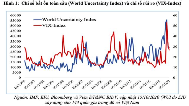 Lộ diện 6 dấu hiệu rủi ro bất ổn tài chính toàn cầu - Ảnh 1.
