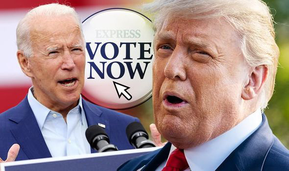 Lý do các cuộc thăm dò có thể sai, Trump có thể đánh bại Biden - Ảnh 1.