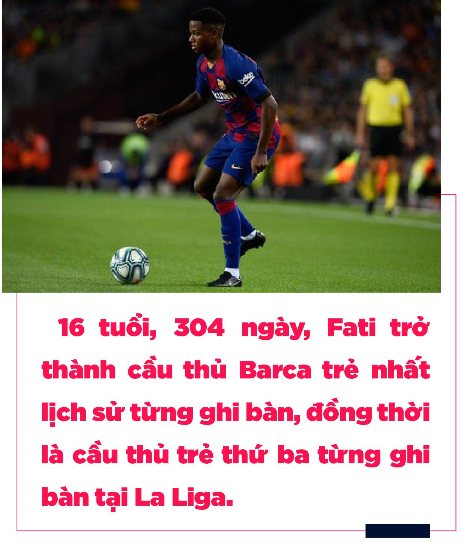 Ansu Fati: Từ giấc mơ Chapi đến ước vọng về một Messi đệ nhị của người Catalonia - Ảnh 7.