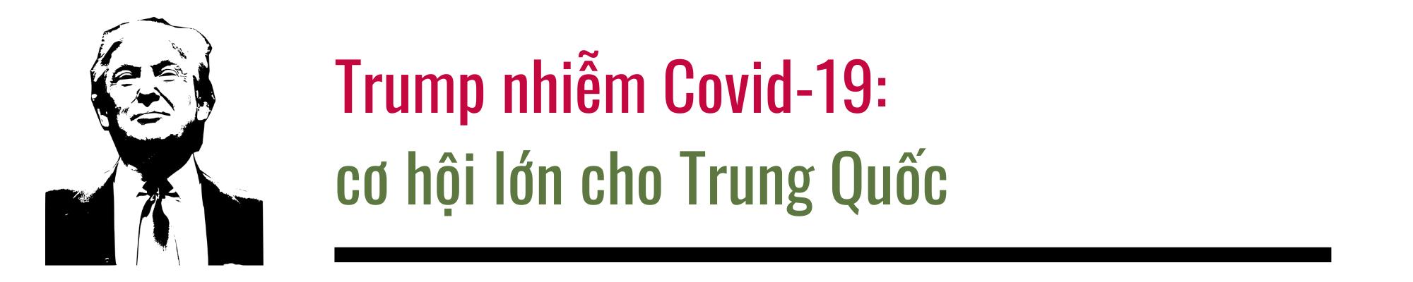 TT Trump nhiễm Covid-19: cử tri quay lưng, Trung Quốc ăn mừng và nỗi buồn của kinh tế Mỹ - Ảnh 5.