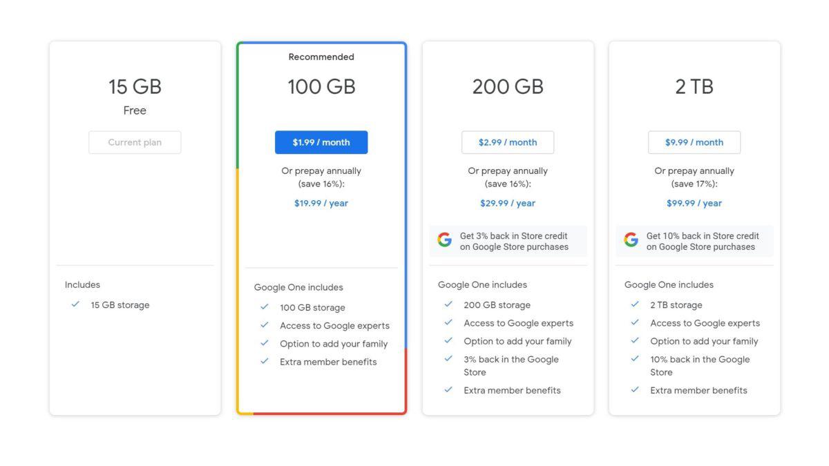 Lợi ích to lớn của Google Drive và các gói mua dung lượng - Ảnh 3.