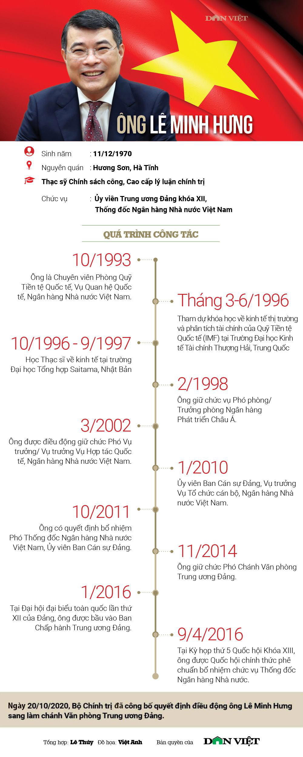 Điều đặc biệt của nguyên Thống đốc Lê Minh Hưng  - Ảnh 7.