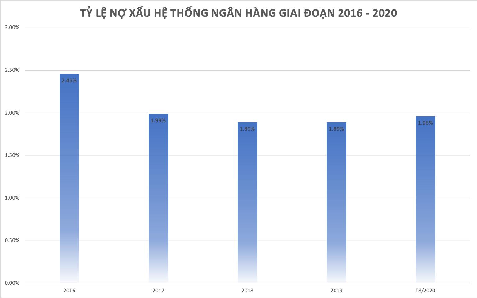 Điều đặc biệt của nguyên Thống đốc Lê Minh Hưng  - Ảnh 2.