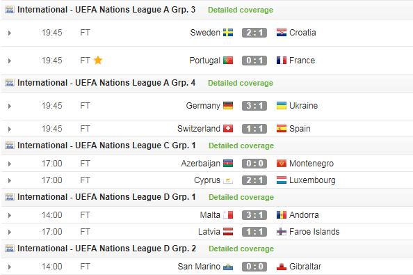 Kết quả loạt trận UEFA Nations League ngày 15/11