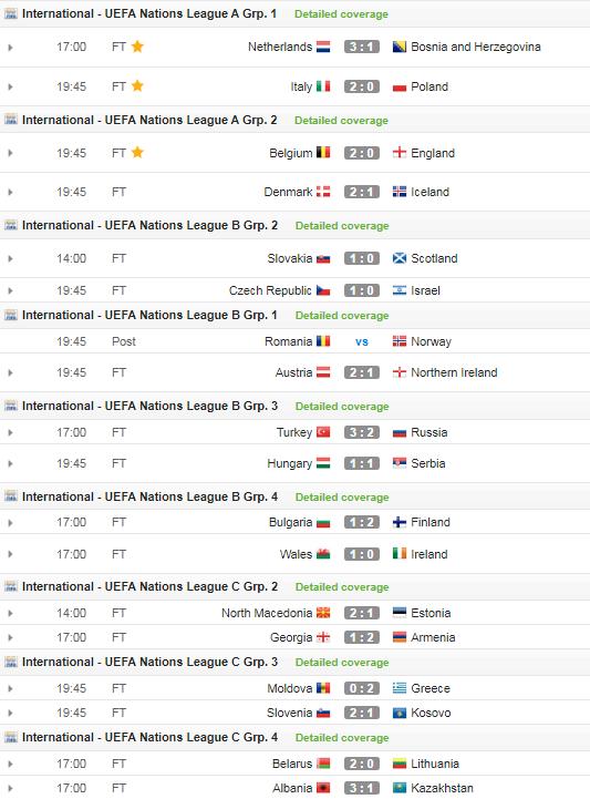 Kết quả Nations League ngày 16/11