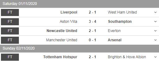 M.U thua đau Arsenal, HLV Solskjaer chỉ trích sai lầm của Pogba - Ảnh 2.