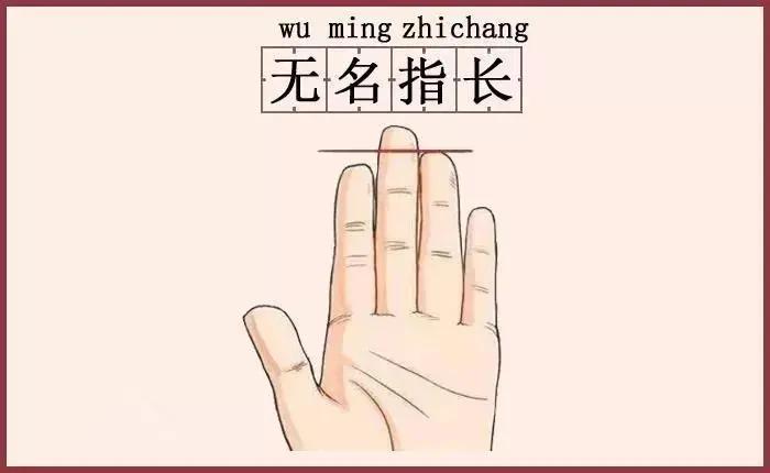 Ngón tay đeo nhẫn có đặc điểm này, tình duyên đỏ thắm, đôi lứa xứng đôi - Ảnh 1.