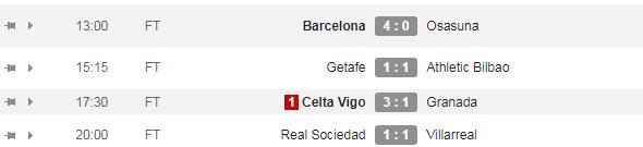 """Barca đại thắng, Koeman ra """"quân lệnh"""" thép với Messi và đồng đội - Ảnh 2."""