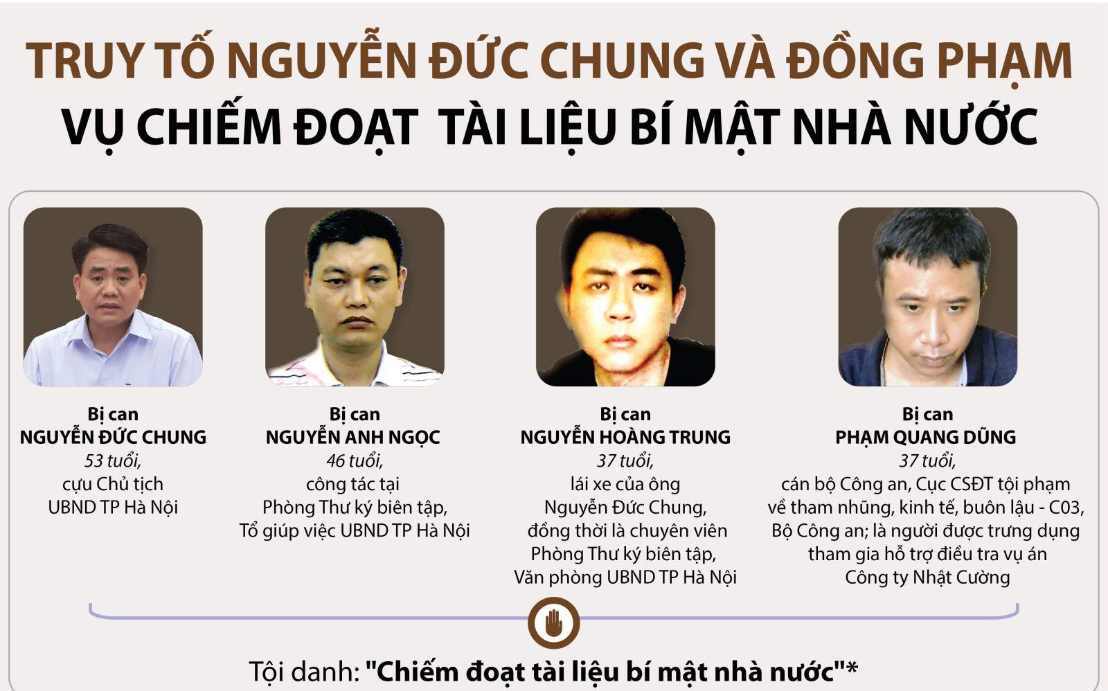Xét xử kín vụ án bị cáo Nguyễn Đức Chung chiếm đoạt tài liệu bí mật nhà nước - Ảnh 1.