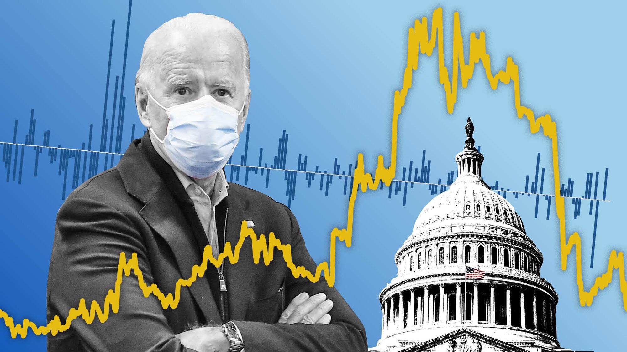 Phố Wall sẽ theo dõi chặt chẽ đề xuất tăng thuế mới của ông Biden - Ảnh 1.