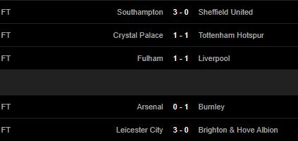 Tottenham bị cầm hòa, HLV Mourinho ra sức bảo vệ tội đồ Lloris - Ảnh 3.
