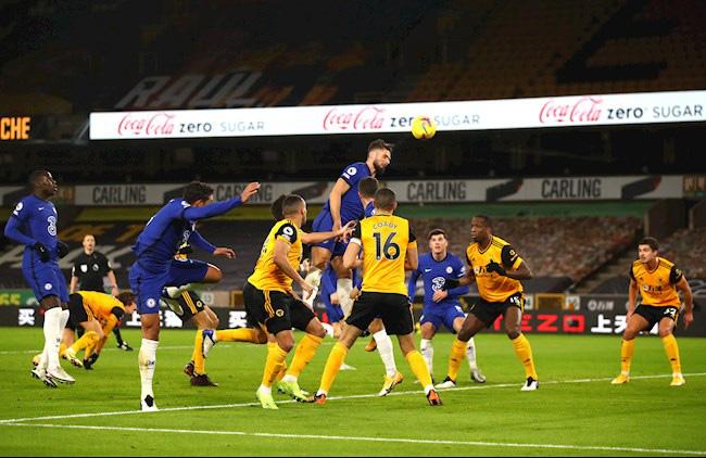 Chelsea thua ngược Wolves, HLV Lampard trút giận lên đầu các học trò - Ảnh 1.