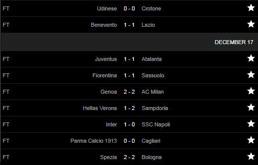 Ronaldo sút hỏng phạt đền, Juventus đứt mạch toàn thắng - Ảnh 4.