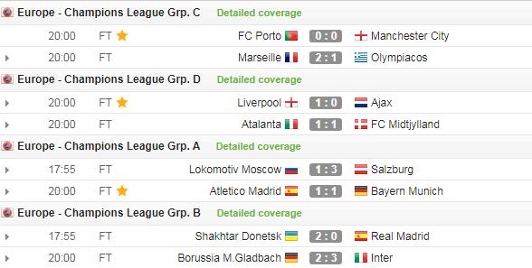"""Real thua sốc Shakhtar, HLV Zidane tuyến bố 1 điều """"xanh rờn"""" - Ảnh 3."""