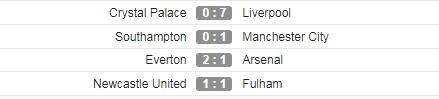 Man City trở lại mạch thắng, Guardiola vẫn không hài lòng một điều - Ảnh 2.