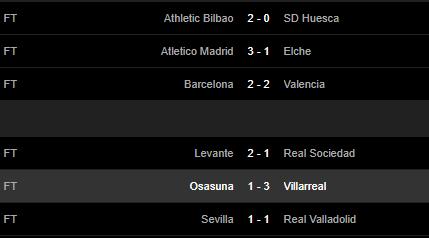 """Barca hòa như thua trước Valencia, HLV Koeman vẫn chưa chịu """"tung cờ trắng"""" - Ảnh 3."""