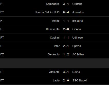 Sao trẻ AC Milan lập kỷ lục ghi bàn nhanh nhất lịch sử Serie A - Ảnh 3.