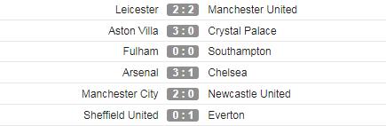 HLV Guardiola chỉ ra sự hoàn hảo của Man City khi đánh bại Newcastle - Ảnh 2.