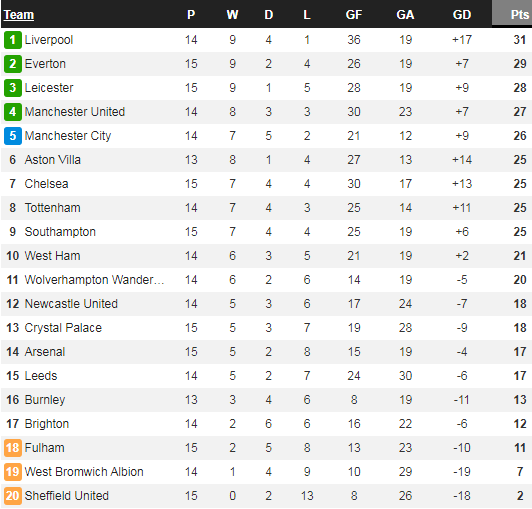 HLV Guardiola chỉ ra sự hoàn hảo của Man City khi đánh bại Newcastle - Ảnh 3.