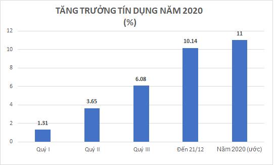 """Ông Đỗ Thiên Anh Tuấn nói gì về tăng trưởng tín dụng thời chính sách """"nghịch chu kỳ""""? - Ảnh 1."""