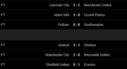 """Arsenal thắng ấn tượng Chelsea, HLV Arteta đề cập đến """"gánh nặng nghìn cân"""" - Ảnh 2."""