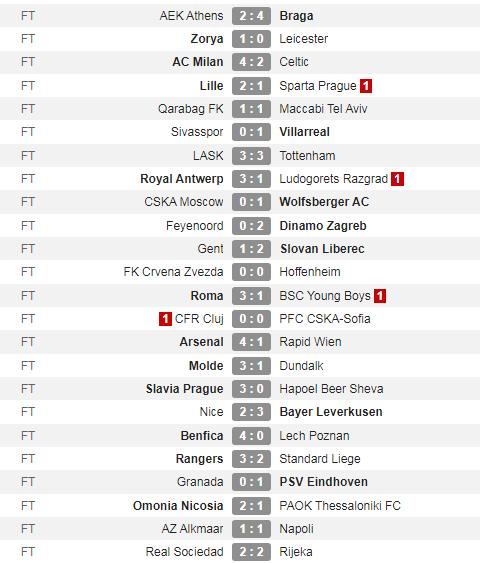 Arsenal đại thắng ở Europa League, Arteta nói lời gan ruột với CĐV - Ảnh 3.