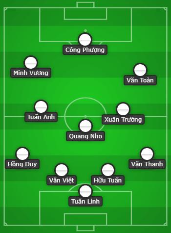 """Đội hình toàn tuyển thủ quốc gia Việt Nam của HAGL """"chất"""" cỡ nào? - Ảnh 2."""