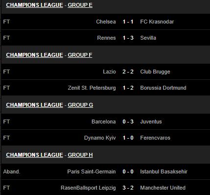 """Leipzig đánh bại M.U, """"Tiểu Mourinho"""" gọi học trò là """"những cỗ máy"""" - Ảnh 2."""