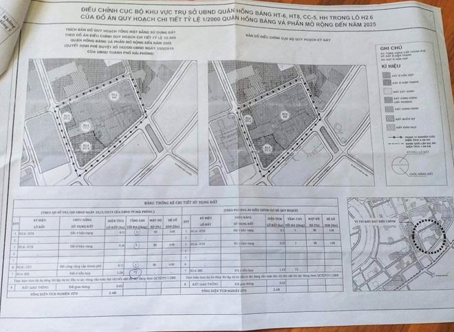 Hải Phòng định cho xây cao ốc 72 tầng, phớt lờ quy hoạch Thủ tướng đã phê duyệt - Ảnh 2.