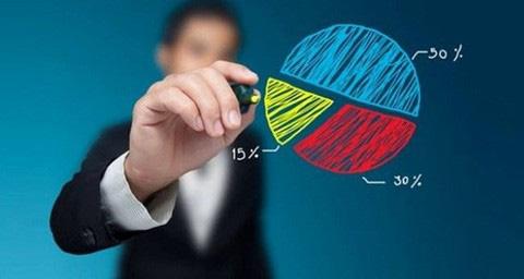 Quy định mới về xác định thị trường liên quan và thị phần - Ảnh 1.
