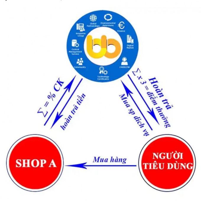 Cục Thương mại điện tử và kinh tế số chuyển hồ sơ vụ Bigbuy24h - Ảnh 1.