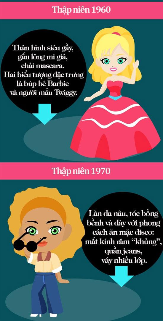 Sự biến hóa của chuẩn mực vẻ đẹp phụ nữ qua các thời kỳ lịch sử - Ảnh 10.