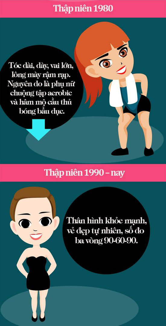 Sự biến hóa của chuẩn mực vẻ đẹp phụ nữ qua các thời kỳ lịch sử - Ảnh 11.