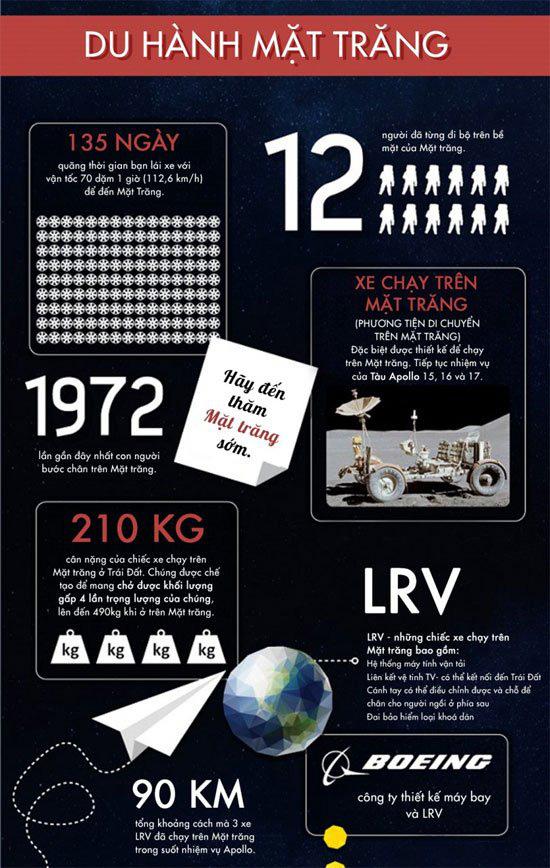 50 sự thật thú vị về mặt trăng - Ảnh 5.