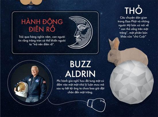50 sự thật thú vị về mặt trăng - Ảnh 9.