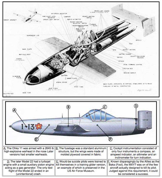 11 loại vũ khí bí mật do Nhật phát triển trong thế chiến thứ 2 - Ảnh 11.