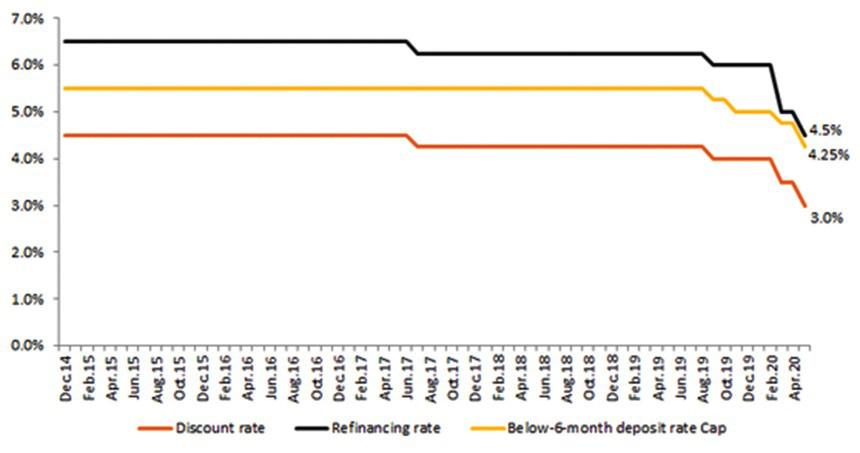 Cổ phiếu ngân hàng về vùng giá thấp nhất 5 năm - Ảnh 2.
