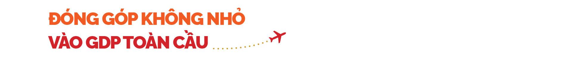 Hàng không, động lực phát triển kinh tế đất nước - Ảnh 5.