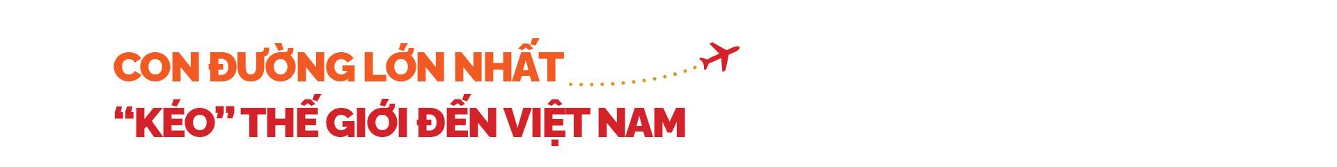 Hàng không, động lực phát triển kinh tế đất nước - Ảnh 9.