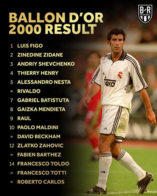 Top 10 Quả Bóng Vàng FIFA gây tranh cãi nhất lịch sử: Có cả Messi, Ronaldo - Ảnh 3.